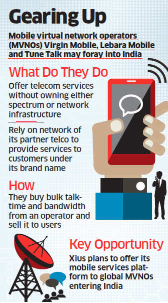 Global MVNO brands like Virgin Mobile and Tune Talk may foray into India