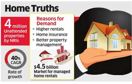 NRIs turn to startup expertise for their real estate investments
