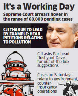 Supreme Court to hold Saturday hearings to reduce backlog