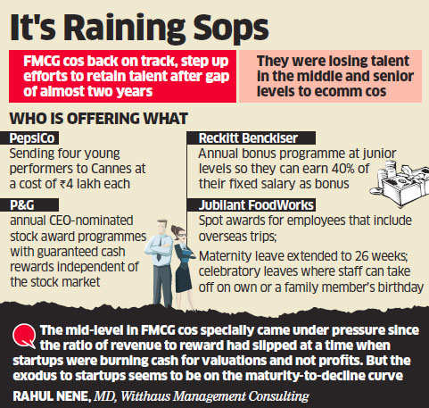 FMCG companies like PepsiCo, P&G follow in startups' footsteps on incentive front