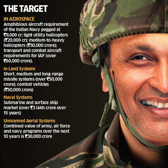 How Reliance Group Chairman Anil Ambani is readying his companies to target big-ticket defence projects