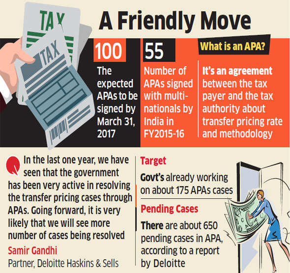 Government Looks To Resolve 100 Transfer Pricing Issues Seeks To