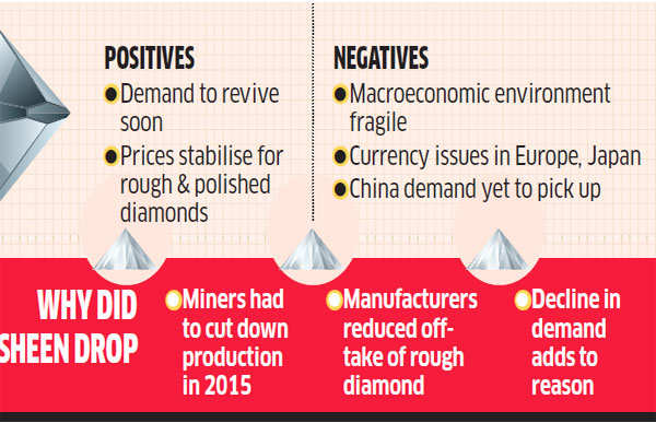 Diamond demand to revive as prices of both rough and polished varieties have stabilised: De Beers