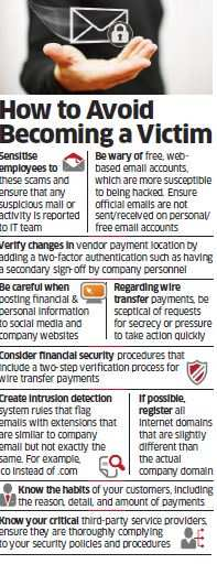 CEO email fraud becoming rampant with hackers targeting high officials