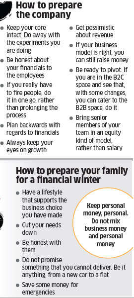 Here's how to manage a startup during funding winter