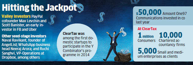 ClearTax raises Rs 8.6 crore seed funding from Silicon Valley investors
