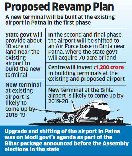 Centre, Bihar government agree to resolve Patna Airport upgrade issues