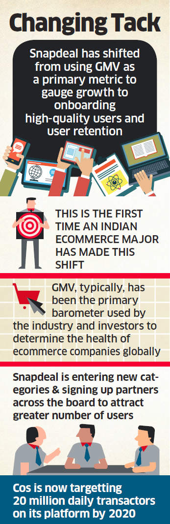 Not chasing GMV, will aim to add and retain high-quality users: Snapdeal CEO Kunal Bahl
