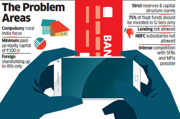 Euphoria over, payment banks try to tackle tough questions over limited scope, stiff competition