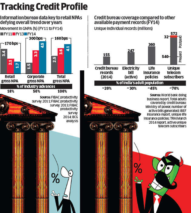 Need a loan? Even a good credit score can't save you from banks' whims