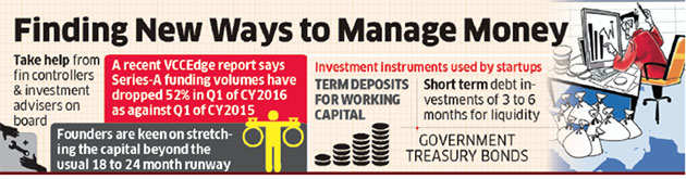 As easy funding dries up, Indian startups learn to save for rainy day