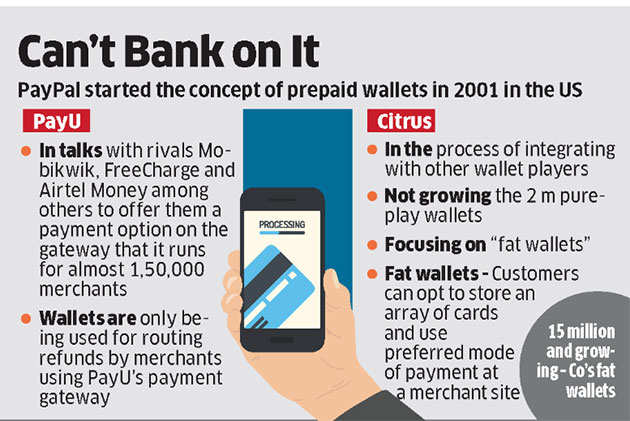 Initial euphoria of prepaid wallets dies down