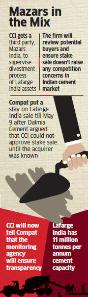 CCI appoints French audit firm Mazars to monitor asset sale process of Lafarge India