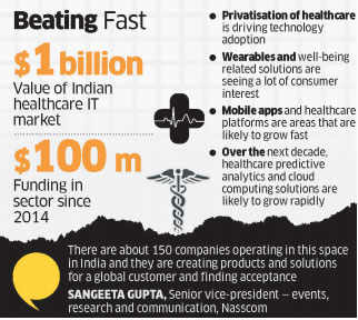 Indian healthcare IT now a $1 billion market, says Nasscom