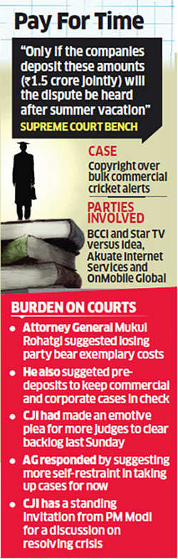 Commercial cricket alert: Court asks BCCI, Star TV, telcos for joint pre-deposit of Rs 1.5 crore
