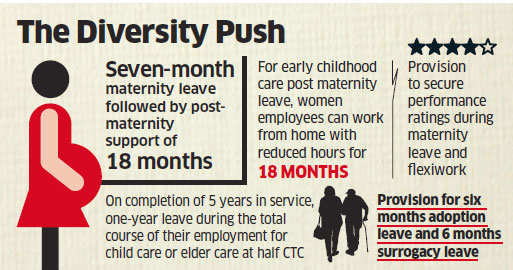 New benchmark: Tata Sons rolling out woman-centric policies including paid maternity leave of seven months