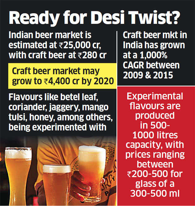 Move over draught, brew masters are creating craft beer infused with desi flavours and ingredients