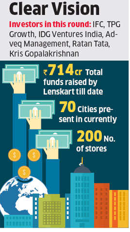 bbf7741563 IFC leads Rs 400 crore funding round in Lenskart - The Economic Times