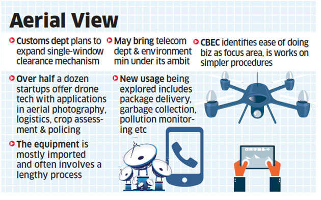 Want to import a drone or a satellite phone? Single window clearance mechanism makes it easier