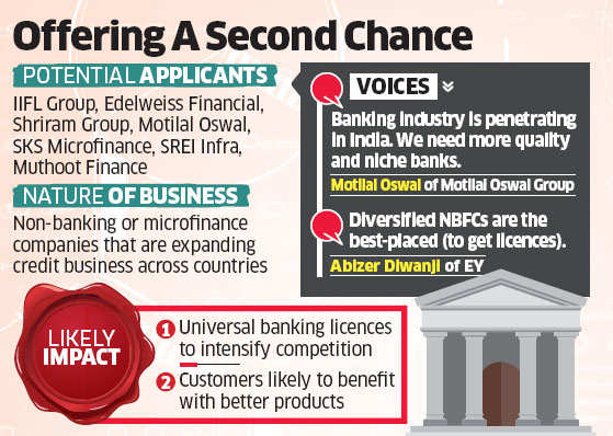With RBI planning periodic licences, companies may not rush