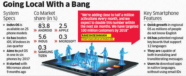 Indus pips Apple, Microsoft to take second spot in smartphone operating system market