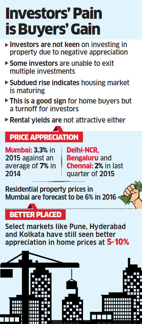 Investors' pain becomes buyer's gain as housing prices stagnate