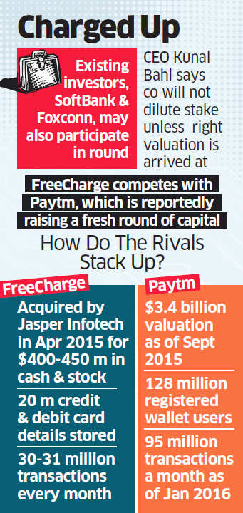 Snapdeal may tap Chinese firms, SWFs to raise money for FreeCharge