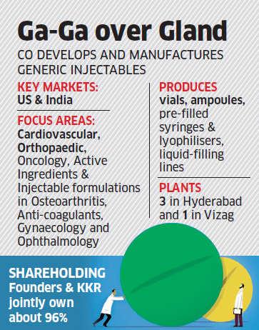 Baxter emerges as frontrunner to buy KKR-backed Gland Pharma for $1.1-1.2 billion
