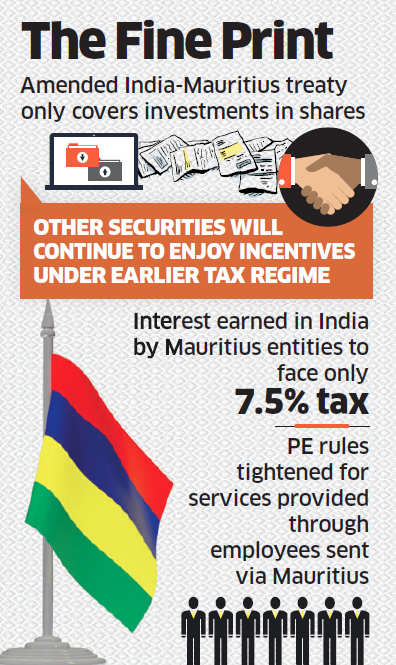 Amended India-Mauritius tax treaty only covers investments in shares
