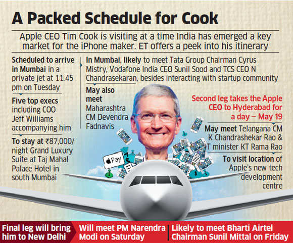 Apple CEO Tim Cook set to confer with Bharti Airtel on device distribution, meet business leaders