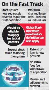 India introduces cheaper & faster patent registration for startups