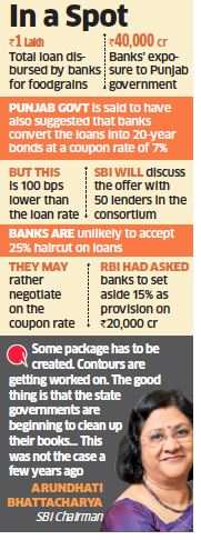 Punjab government wants banks to waive 25 per cent of Rs 20,000 crore loan