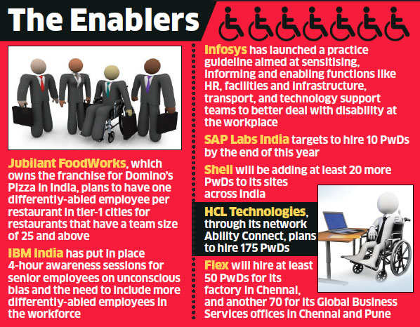 Firms like Jubilant FoodWorks, IBM, EY taking initiatives to train differently-abled staff for managerial roles