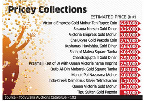 Numismatists coin a new phase in valuable collections