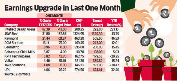 JSW Steel, Raymond, DCM Shriram buck the trend, prompt analysts to upgrade earnings estimates