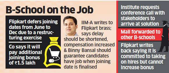 IIM-A asks Flipkart to guarantee jobs of recruits, says Rs 1.5 lakh compensation for late joining unacceptable