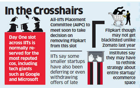 IITs may strip Flipkart of its 'Day One' status in campus placements for delaying joining dates