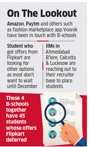Joining delay: Amazon, Paytm keen on hiring graduates who got offers from Flipkart