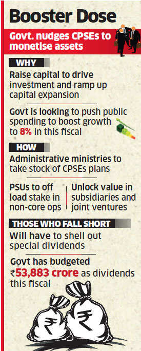 CPSEs asked to draw up plans to monetise assets