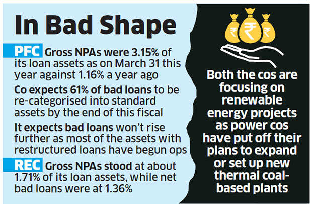 Panel set up to look into rising NPAs of power PSUs
