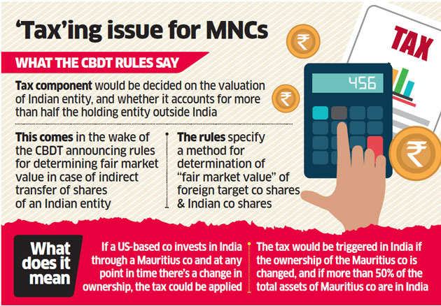 Intangible MNC assets may be taxed in case of a global merger and acquisition