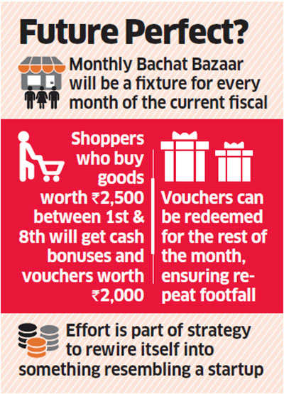 Big Bazaar outlets to launch eight-day discount scheme to take on Flipkart, Amazon