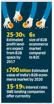 B2B e-commerce market 6 times larger than B2C: SME lenders