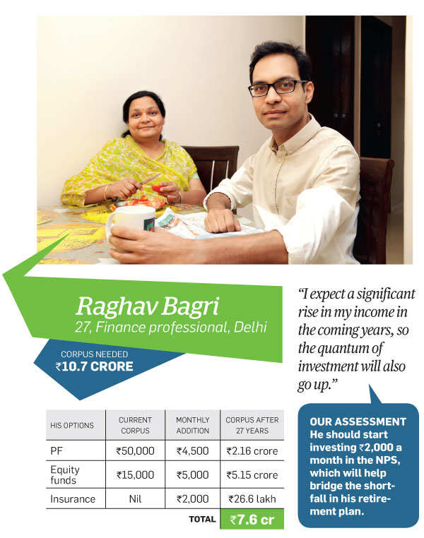 How to save Rs 10 crore for retirement without taking too much risk