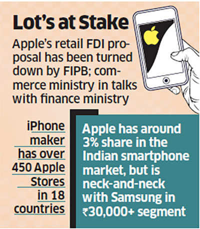 Apple won't set up stores in India if 30 per cent sourcing rule stays: Sources