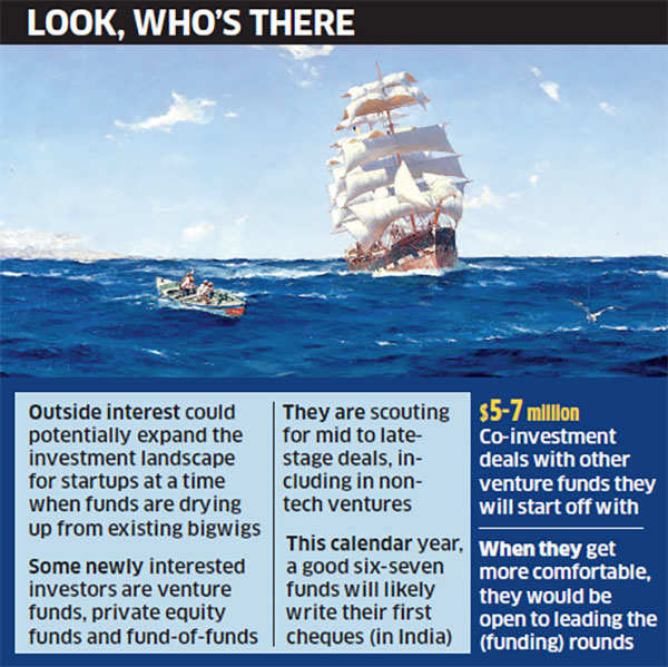 Investors from Japan, Russia, China, US and EU in talks with venture funds for co-investing in India