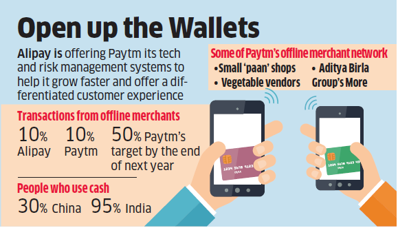 Alipay and Paytm go to local stores to hard sell e-wallets - The