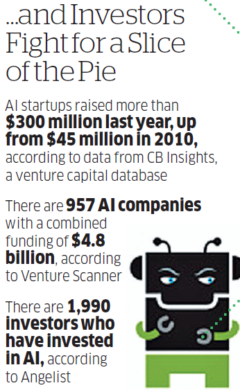 How a bunch of Indian startups have taken an early lead in chatbots