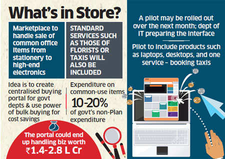 Government's central purchase arm plans e-marketplace for officials to make routine office buys
