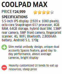 'Coolpad Max' review: It is steeply priced